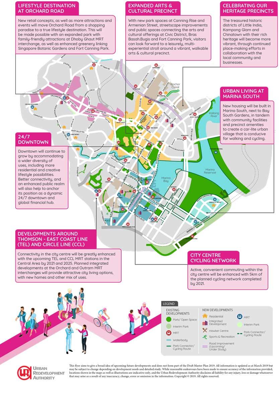 Central-region-masterplan-2
